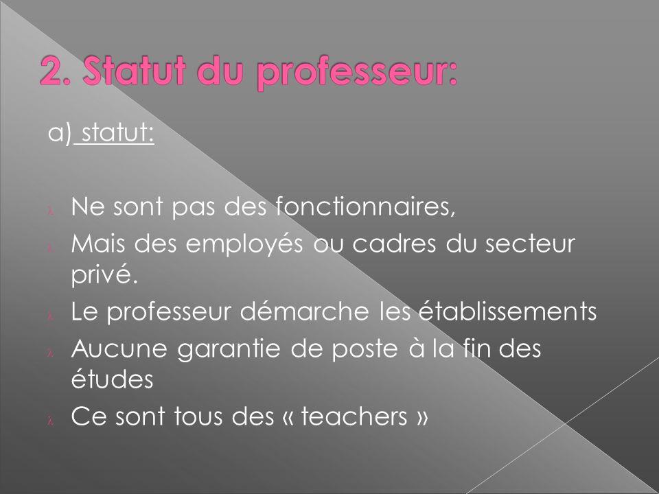 a) statut: Ne sont pas des fonctionnaires, Mais des employés ou cadres du secteur privé. Le professeur démarche les établissements Aucune garantie de
