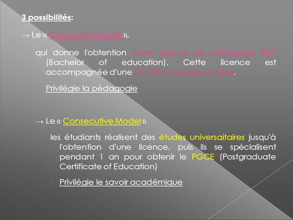 BED (Bachelor of education) = 4 ans études: pédagogie, didactique, acquisition de compétences disciplinaires dans une ou plusieurs matières + stage de 32 semaines minimum.
