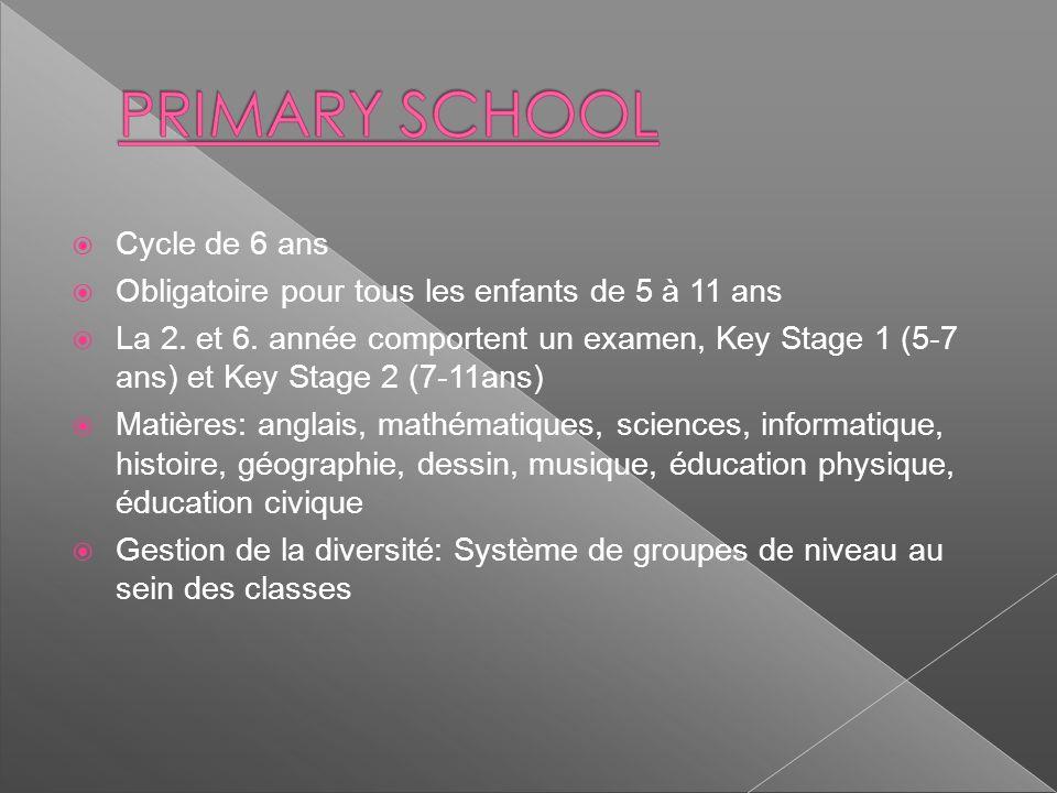 Cycle de 6 ans Obligatoire pour tous les enfants de 5 à 11 ans La 2. et 6. année comportent un examen, Key Stage 1 (5-7 ans) et Key Stage 2 (7-11ans)