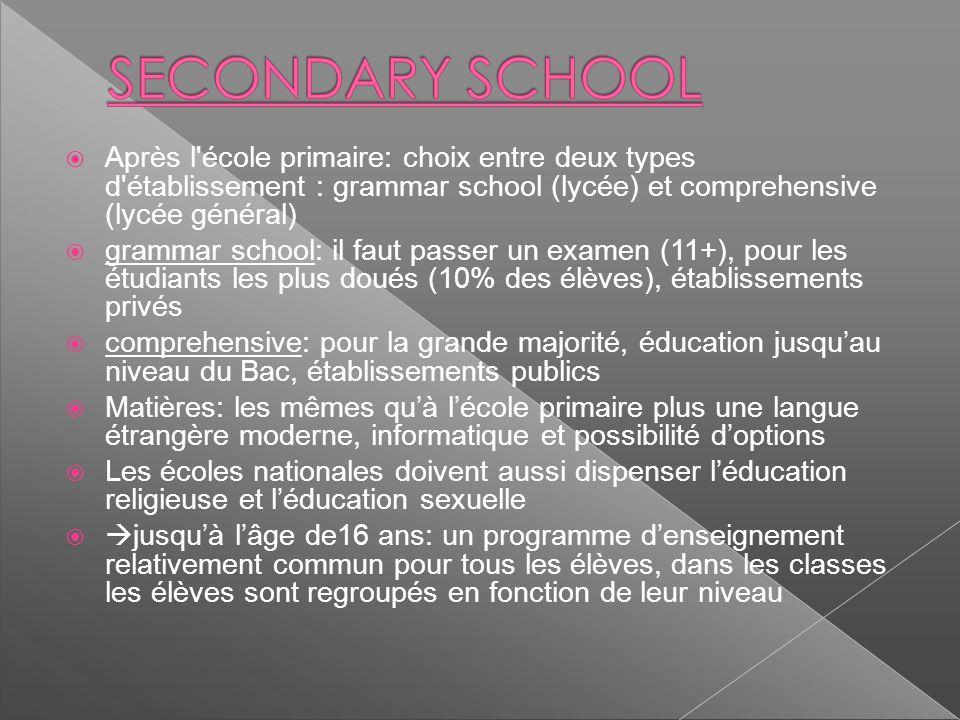Après l'école primaire: choix entre deux types d'établissement : grammar school (lycée) et comprehensive (lycée général) grammar school: il faut passe