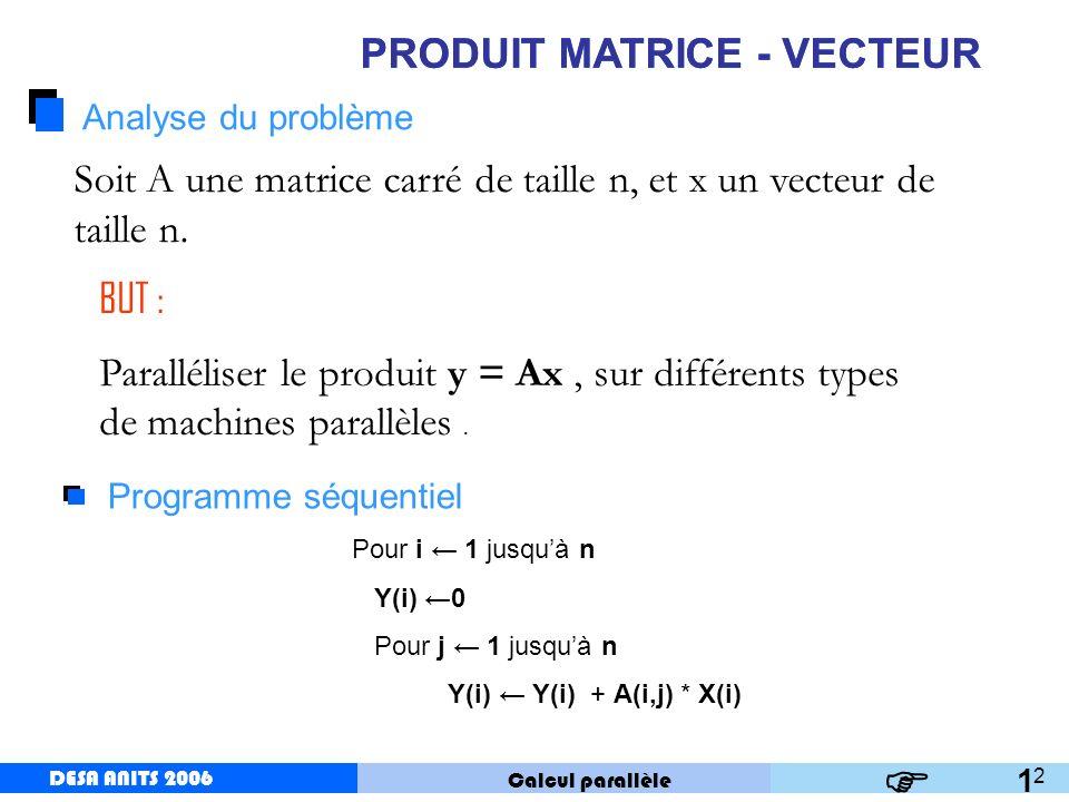 DESA ANITS 2006 Calcul parallèle DESA ANITS 2006 3 PRODUIT MATRICE - VECTEUR Dépendance des calculs Considérons un réseau de p processeurs.