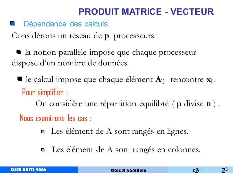DESA ANITS 2006 Calcul parallèle DESA ANITS 2006 4 PRODUIT MATRICE - VECTEUR Version par lignes 3 = i Lorganisation des calculs impose que la i ème ligne du résultat Y soit placé dans le même processeur que la i ème ligne de la matrice A Dans ce cas chaque processeur contient le vecteur X et n/p lignes de la matrice A P0P0 P1P1 P3P3 A 00 A 77