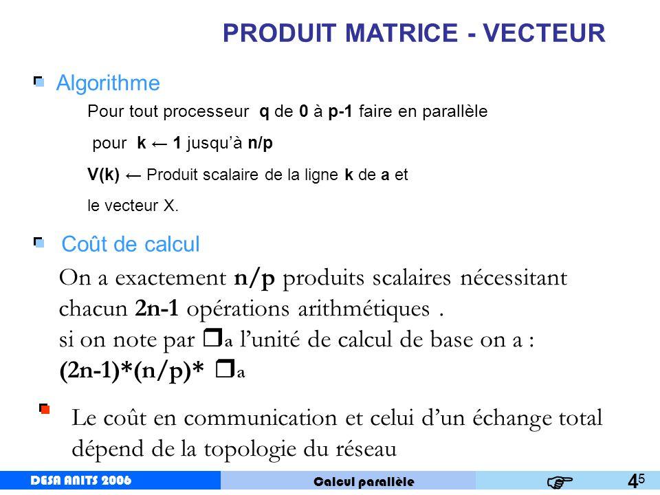 DESA ANITS 2006 Calcul parallèle DESA ANITS 2006 6 PRODUIT MATRICE - VECTEUR Version par colonnes 5 = Lorganisation des calculs impose que la j ème colonne de A rencontre la j ème composante du vecteur X.