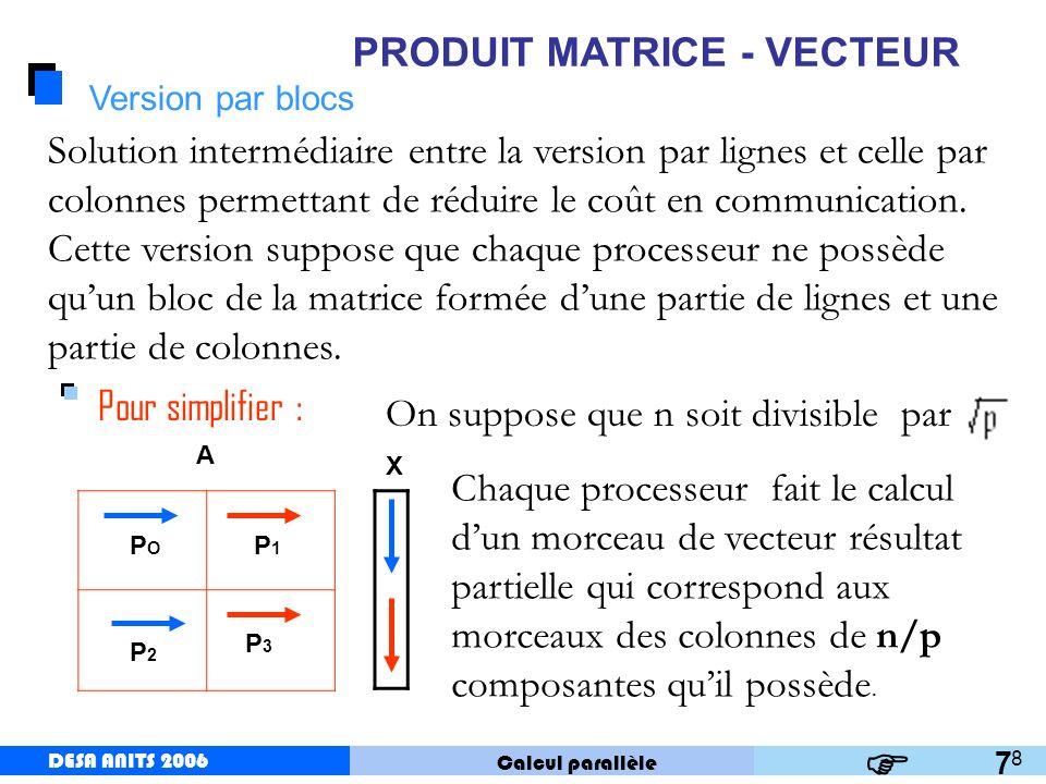 DESA ANITS 2006 Calcul parallèle DESA ANITS 2006 9 PRODUIT MATRICE - VECTEUR Algorithme Coût de calcul Pour tout processeur q de 0 à p-1 faire en parall è le pour tout V partiel produit matrice – vecteur du bloc par le vecteur partielle X que l on vient de recevoir.