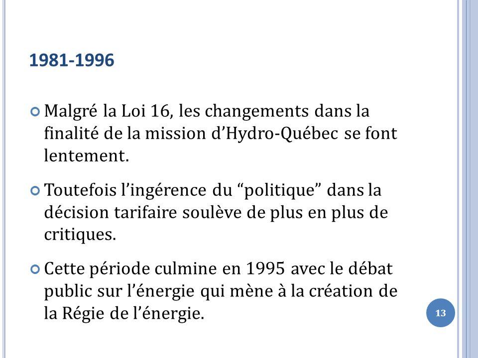 1981-1996 Malgré la Loi 16, les changements dans la finalité de la mission dHydro-Québec se font lentement.