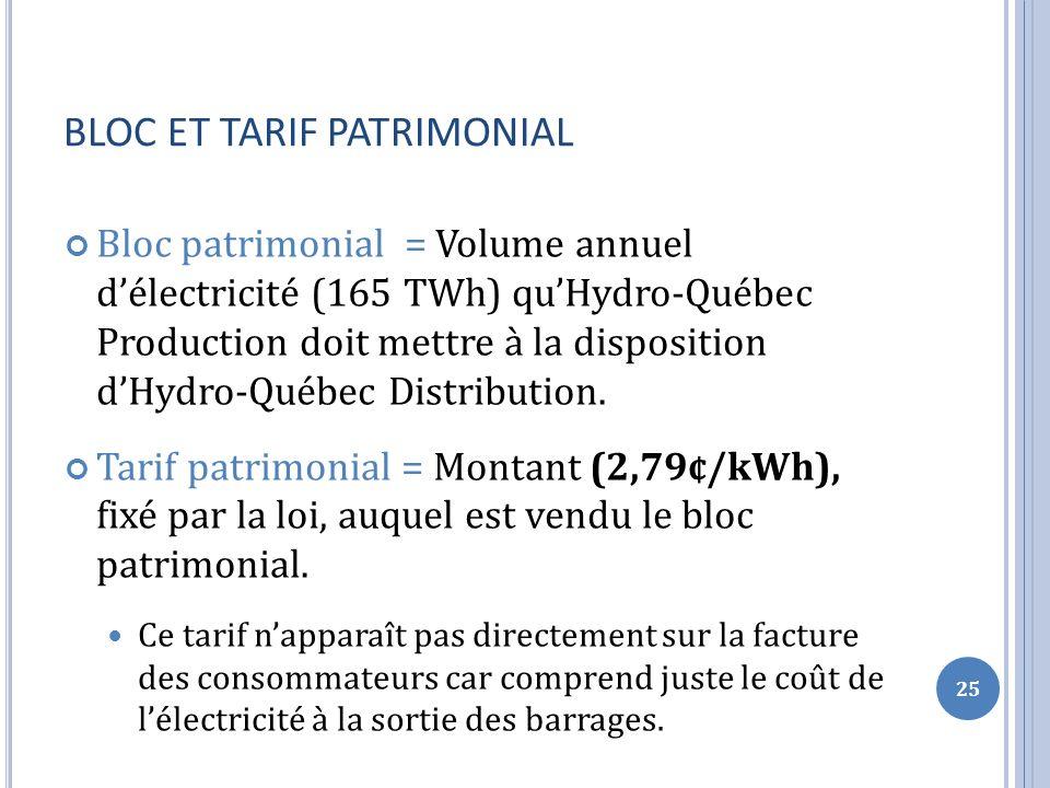 BLOC ET TARIF PATRIMONIAL Bloc patrimonial = Volume annuel délectricité (165 TWh) quHydro-Québec Production doit mettre à la disposition dHydro-Québec Distribution.