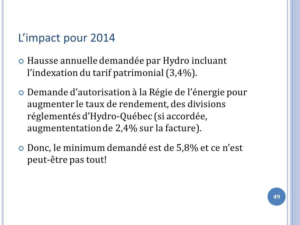 Limpact pour 2014 Hausse annuelle demandée par Hydro incluant lindexation du tarif patrimonial (3,4%).