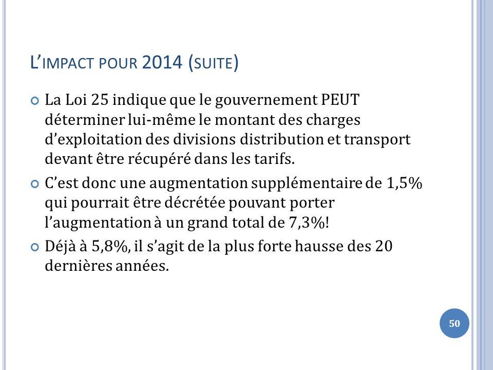 L IMPACT POUR 2014 ( SUITE ) La Loi 25 indique que le gouvernement PEUT déterminer lui-même le montant des charges dexploitation des divisions distribution et transport devant être récupéré dans les tarifs.