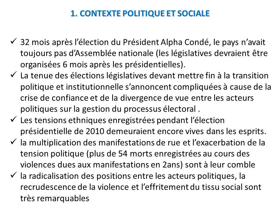 1. CONTEXTE POLITIQUE ET SOCIALE 32 mois après lélection du Président Alpha Condé, le pays navait toujours pas dAssemblée nationale (les législatives