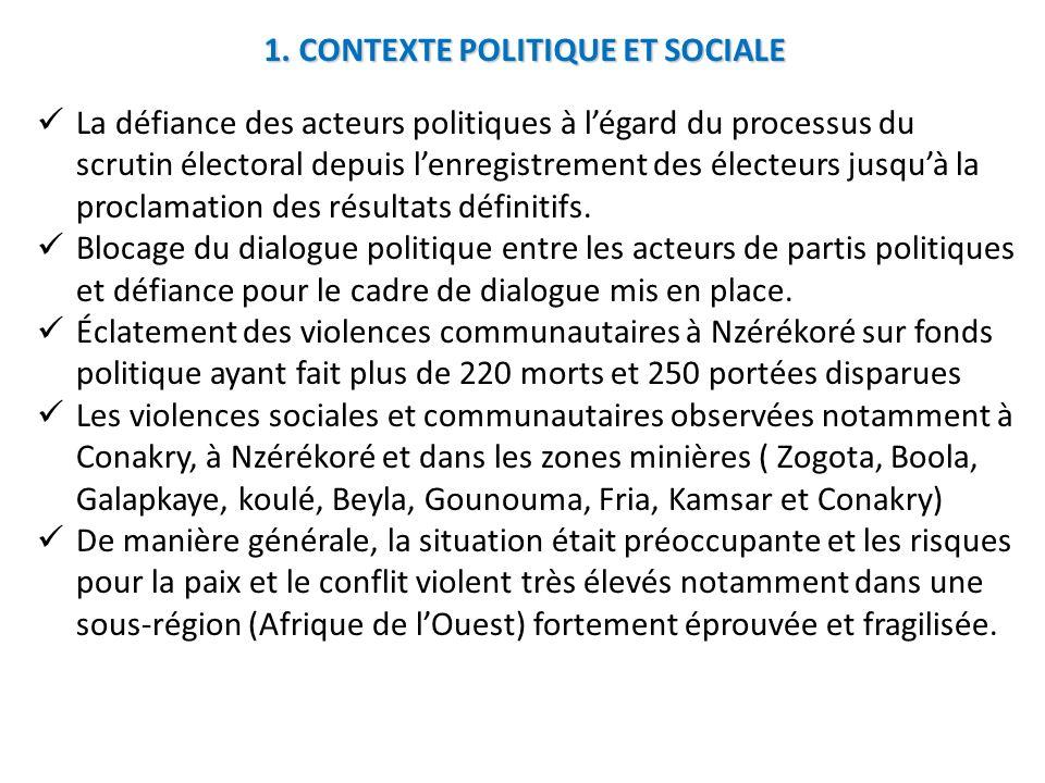 1. CONTEXTE POLITIQUE ET SOCIALE La défiance des acteurs politiques à légard du processus du scrutin électoral depuis lenregistrement des électeurs ju