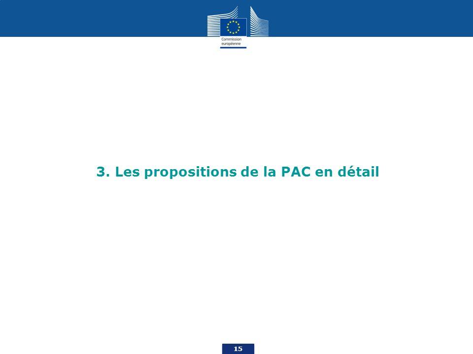 15 3. Les propositions de la PAC en détail