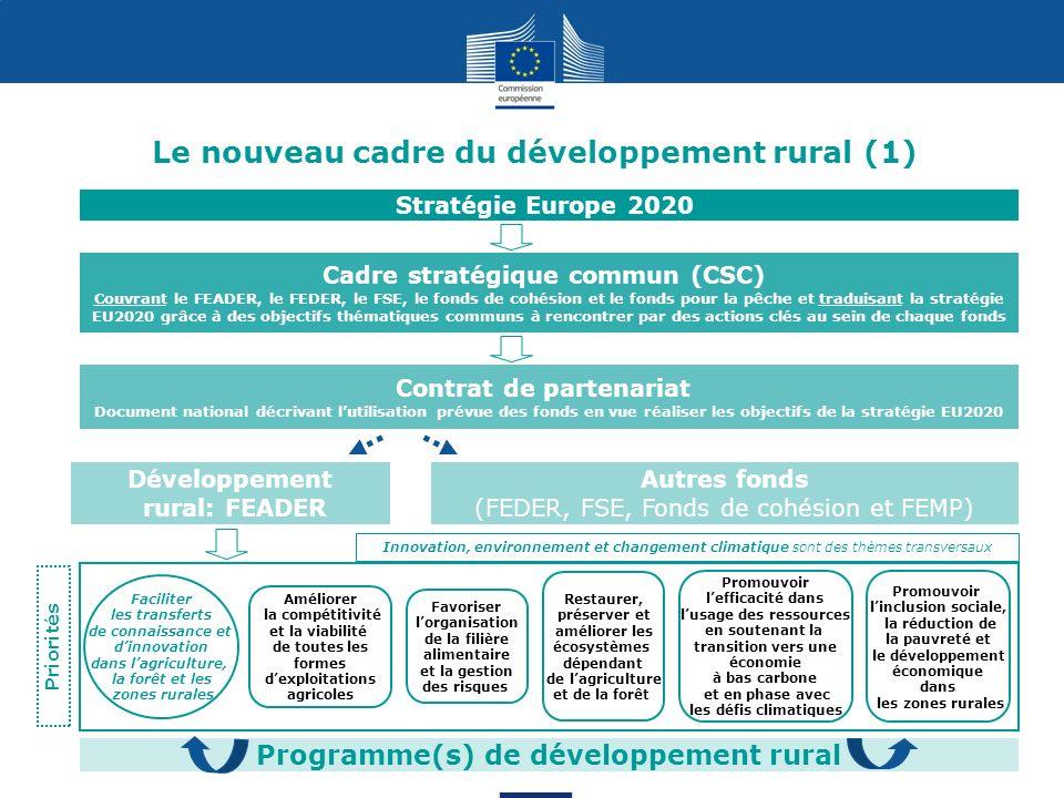 21 Programme(s) de développement rural Le nouveau cadre du développement rural (1) Cadre stratégique commun (CSC) Couvrant le FEADER, le FEDER, le FSE, le fonds de cohésion et le fonds pour la pêche et traduisant la stratégie EU2020 grâce à des objectifs thématiques communs à rencontrer par des actions clés au sein de chaque fonds Contrat de partenariat Document national décrivant lutilisation prévue des fonds en vue réaliser les objectifs de la stratégie EU2020 Développement rural: FEADER Autres fonds (FEDER, FSE, Fonds de cohésion et FEMP) Stratégie Europe 2020 Promouvoir linclusion sociale, la réduction de la pauvreté et le développement économique dans les zones rurales Améliorer la compétitivité et la viabilité de toutes les formes dexploitations agricoles Favoriser lorganisation de la filière alimentaire et la gestion des risques Restaurer, préserver et améliorer les écosystèmes dépendant de lagriculture et de la forêt Promouvoir lefficacité dans lusage des ressources en soutenant la transition vers une économie à bas carbone et en phase avec les défis climatiques Faciliter les transferts de connaissance et dinnovation dans lagriculture, la forêt et les zones rurales Priorités Innovation, environnement et changement climatique sont des thèmes transversaux