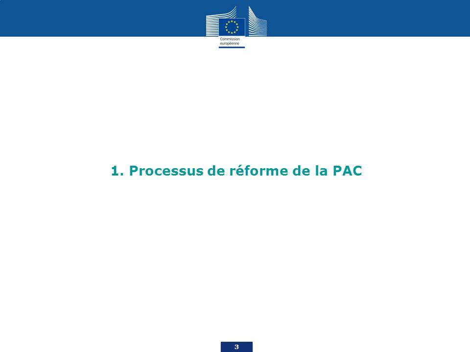 3 1. Processus de réforme de la PAC