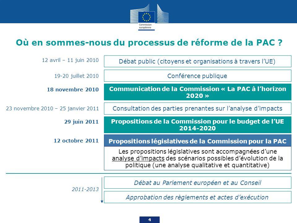 4 Propositions de la Commission pour le budget de lUE 2014-2020 Communication de la Commission « La PAC à lhorizon 2020 » Où en sommes-nous du processus de réforme de la PAC .