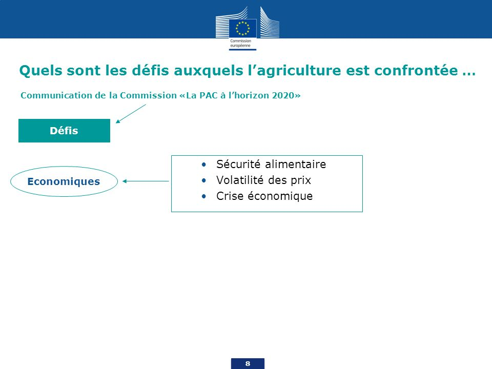 8 Quels sont les défis auxquels lagriculture est confrontée … Sécurité alimentaire Volatilité des prix Crise économique Défis Economiques Communication de la Commission «La PAC à lhorizon 2020»