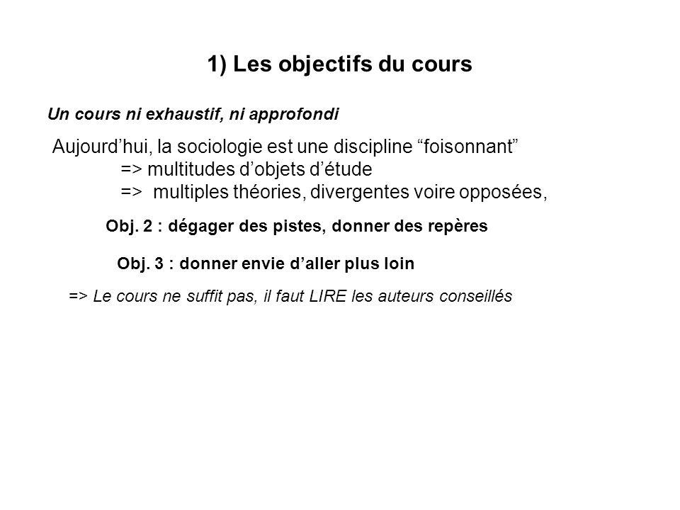 1) Les objectifs du cours Un cours ni exhaustif, ni approfondi Aujourdhui, la sociologie est une discipline foisonnant => multitudes dobjets détude => multiples théories, divergentes voire opposées, Obj.