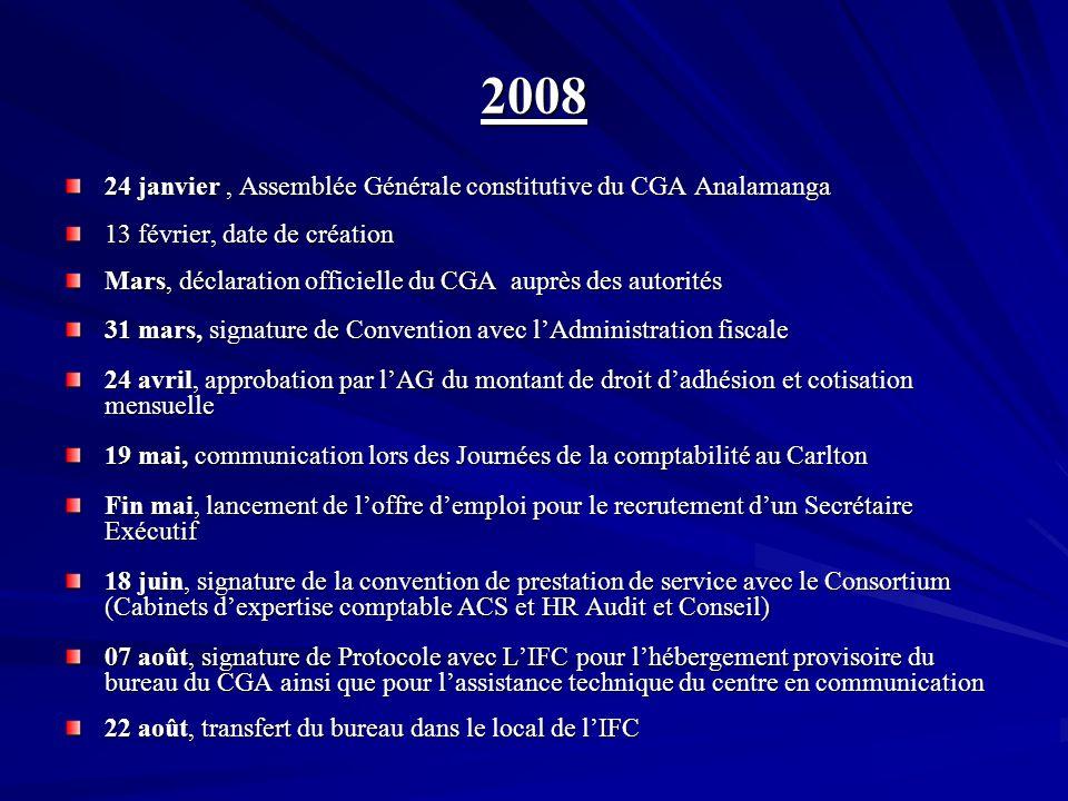 2008 24 janvier, Assemblée Générale constitutive du CGA Analamanga 13 février, date de création Mars, déclaration officielle du CGA auprès des autorit