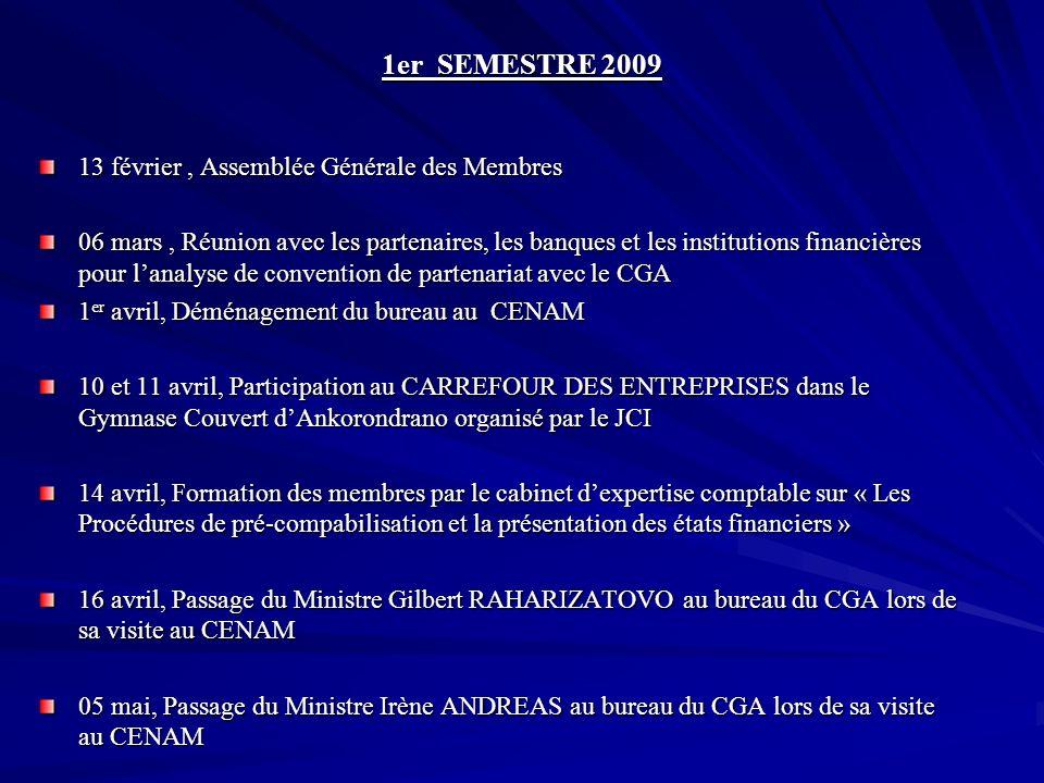 1er SEMESTRE 2009 13 février, Assemblée Générale des Membres 06 mars, Réunion avec les partenaires, les banques et les institutions financières pour l
