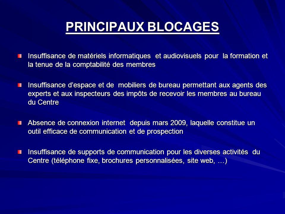 PRINCIPAUX BLOCAGES Insuffisance de matériels informatiques et audiovisuels pour la formation et la tenue de la comptabilité des membres Insuffisance