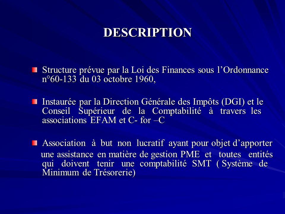 DESCRIPTION DESCRIPTION Structure prévue par la Loi des Finances sous lOrdonnance n°60-133 du 03 octobre 1960, Instaurée par la Direction Générale des