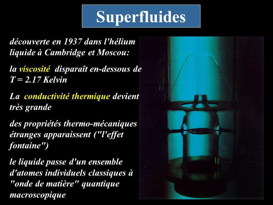 Superfluides découverte en 1937 dans l'hélium liquide à Cambridge et Moscou: la viscosité disparaît en-dessous de T = 2.17 Kelvin La conductivité ther