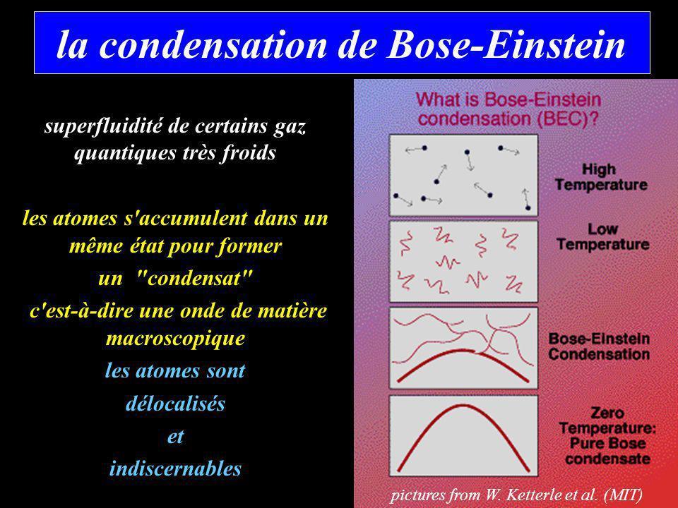 la condensation de Bose-Einstein superfluidité de certains gaz quantiques très froids les atomes s'accumulent dans un même état pour former un