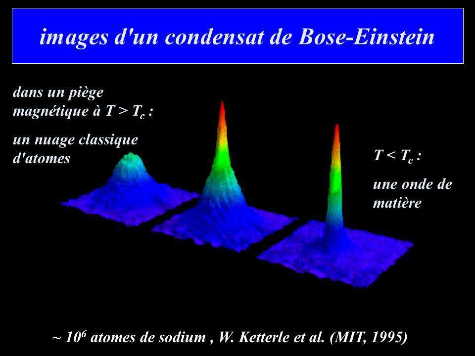 images d'un condensat de Bose-Einstein ~ 10 6 atomes de sodium, W. Ketterle et al. (MIT, 1995) dans un piège magnétique à T > T c : un nuage classique