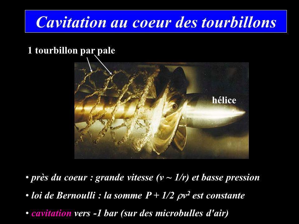 Cavitation au coeur des tourbillons 1 tourbillon par pale hélice près du coeur : grande vitesse (v ~ 1/r) et basse pression loi de Bernoulli : la somm