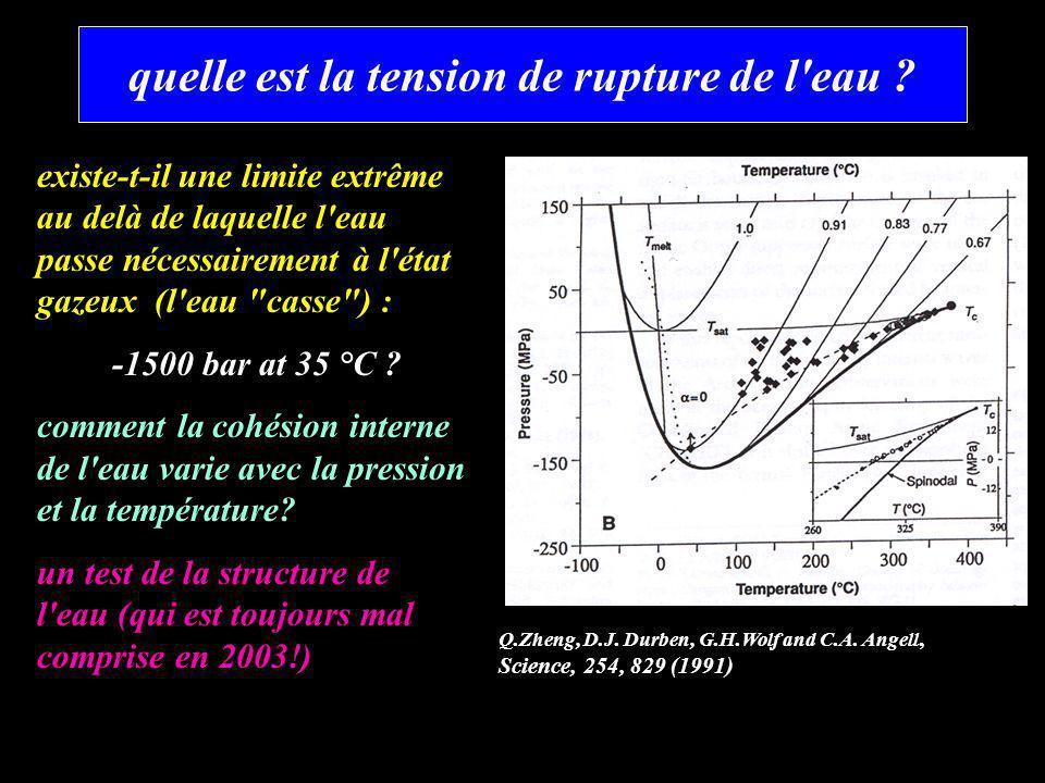quelle est la tension de rupture de l'eau ? existe-t-il une limite extrême au delà de laquelle l'eau passe nécessairement à l'état gazeux (l'eau