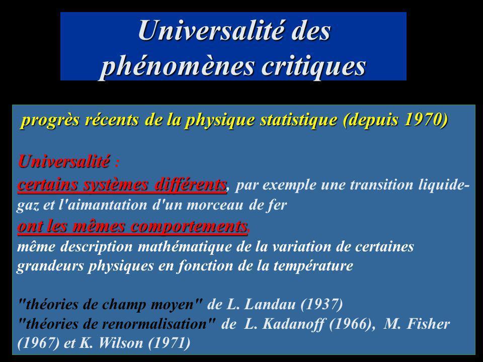 Fluides et aimants Chaleur spécifiquechaleur spécifique C P = -T( 2 F/T 2 ) P C H = -T( 2 F/T 2 ) H compressibilitésusceptibilité magnétique T = -1/V ( 2 F/P 2 ) T T = - ( 2 F/H 2 ) T ~ (T-T c ) ~ (T-T c ) F : énergie libreV: volume T : température la pression P et le champ magnétique H jouent des rôles semblables même loi de puissance : même exposant critique même classe d universalité