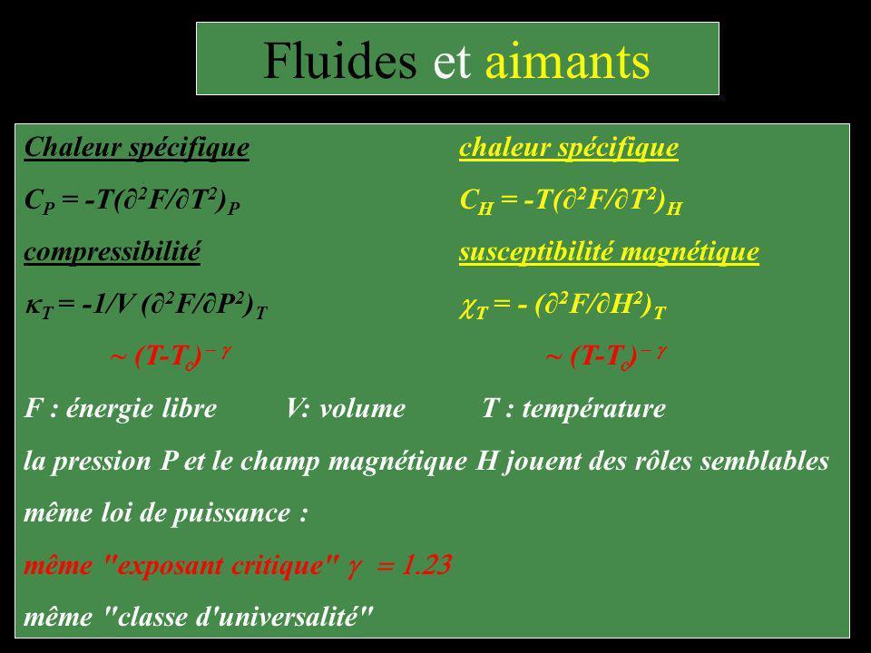 Fluides et aimants Chaleur spécifiquechaleur spécifique C P = -T( 2 F/T 2 ) P C H = -T( 2 F/T 2 ) H compressibilitésusceptibilité magnétique T = -1/V