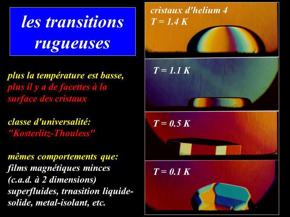 les transitions rugueuses cristaux d'helium 4 T = 1.4 K T = 1.1 K T = 0.5 K T = 0.1 K plus la température est basse, plus il y a de facettes à la surf