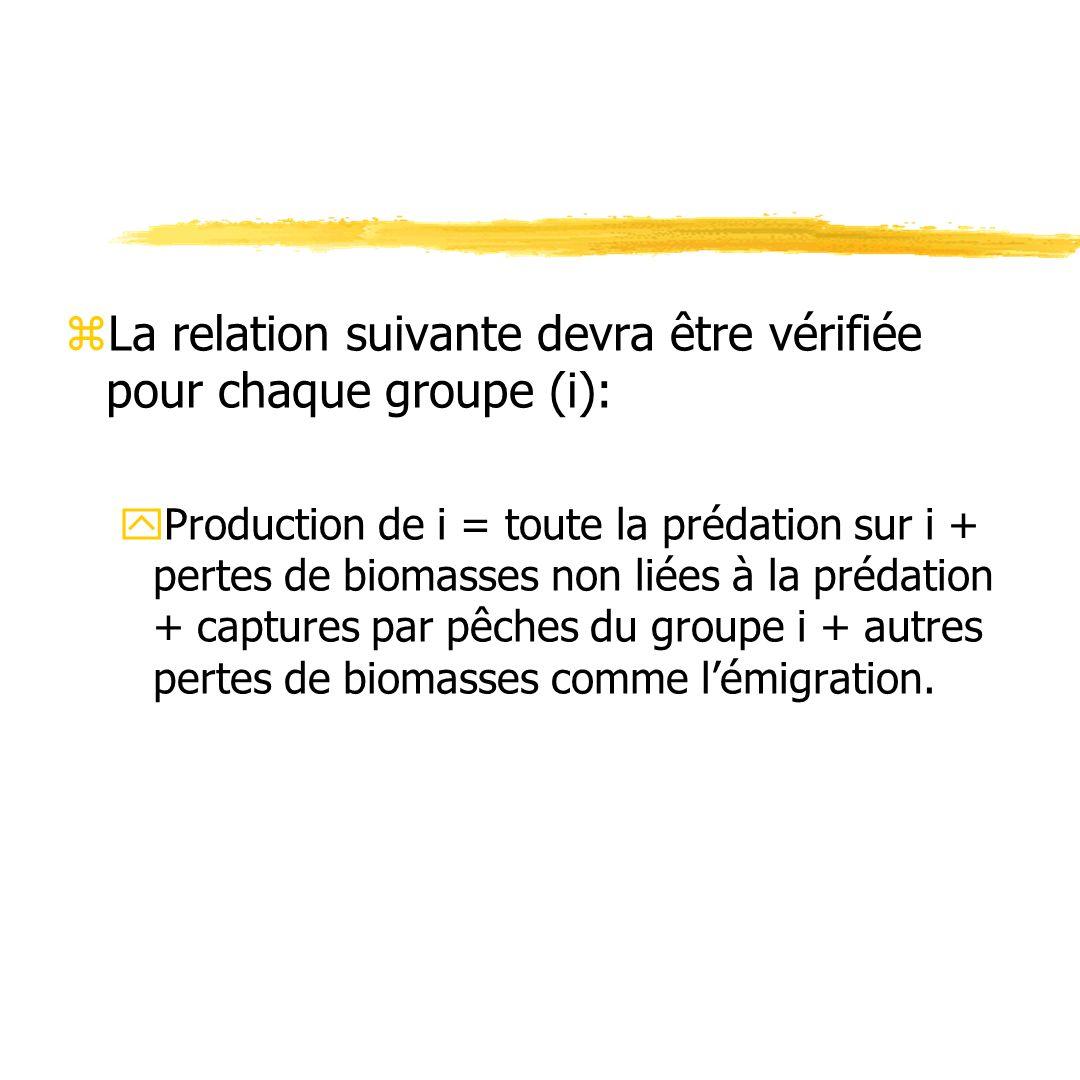 zLa relation suivante devra être vérifiée pour chaque groupe (i): yProduction de i = toute la prédation sur i + pertes de biomasses non liées à la pré