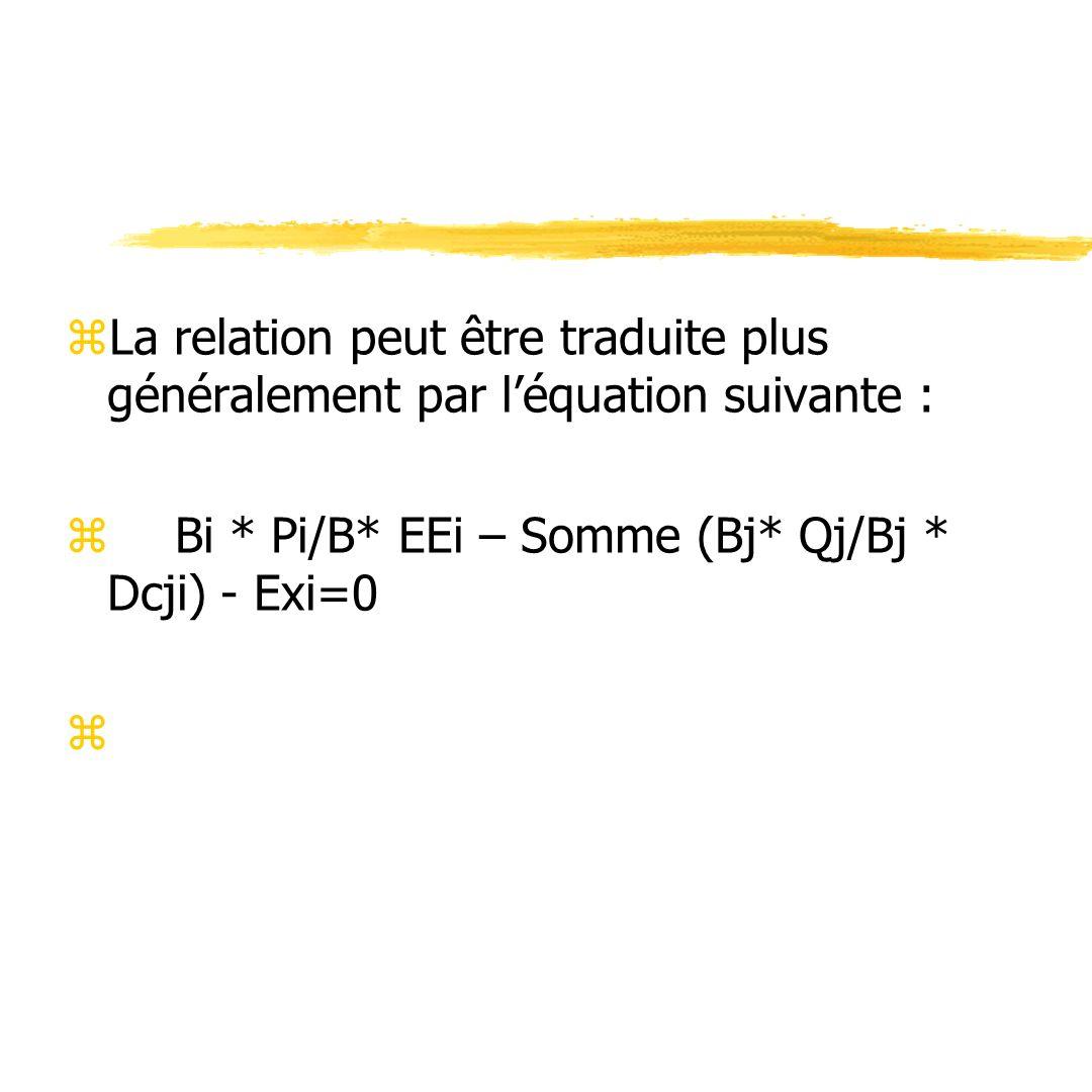 zLa relation peut être traduite plus généralement par léquation suivante : zBi * Pi/B* EEi – Somme (Bj* Qj/Bj * Dcji) - Exi=0 z