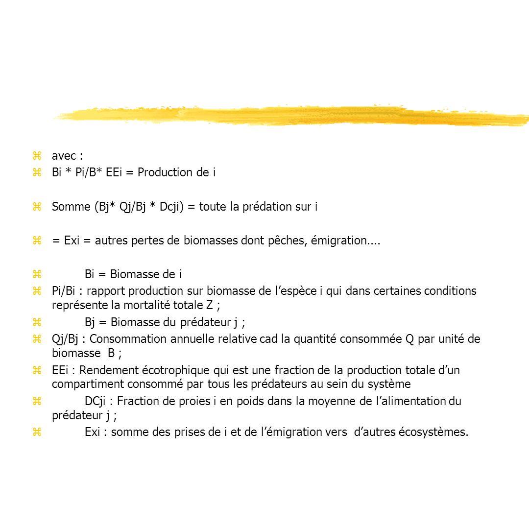zavec : zBi * Pi/B* EEi = Production de i zSomme (Bj* Qj/Bj * Dcji) = toute la prédation sur i z= Exi = autres pertes de biomasses dont pêches, émigra