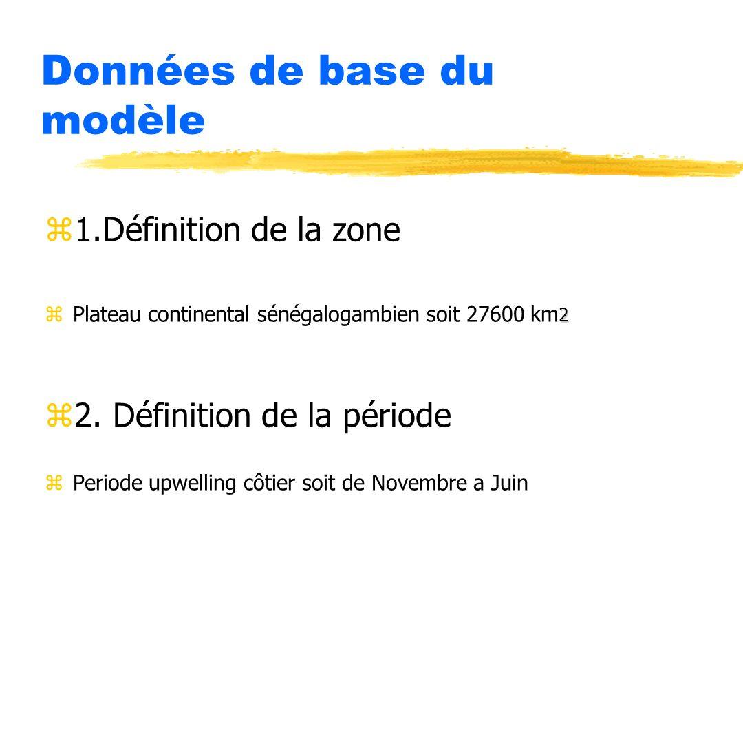 Données de base du modèle z1.Définition de la zone 2 zPlateau continental sénégalogambien soit 27600 km 2 z2. Définition de la période zPeriode upwell