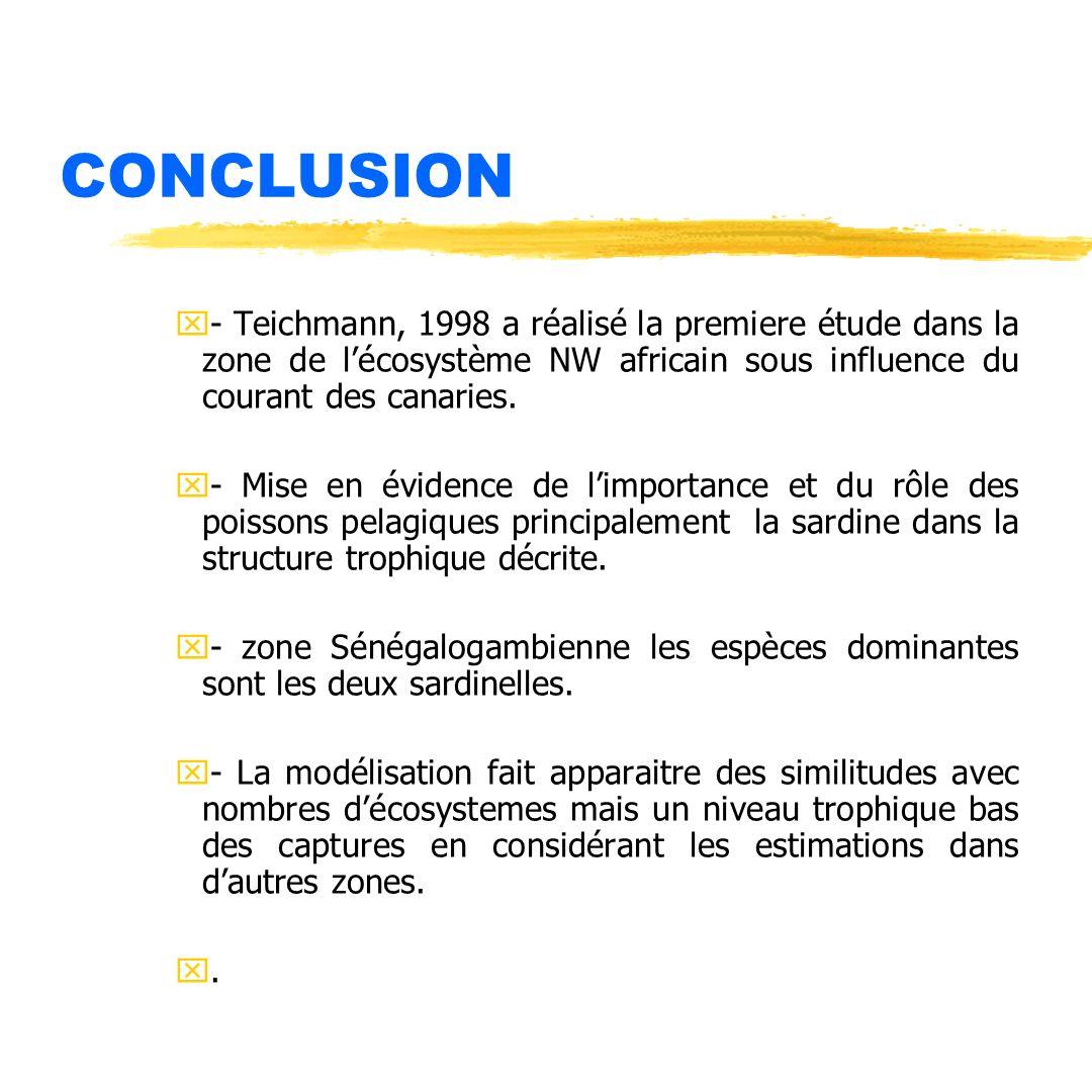 CONCLUSION x- Teichmann, 1998 a réalisé la premiere étude dans la zone de lécosystème NW africain sous influence du courant des canaries. x- Mise en é