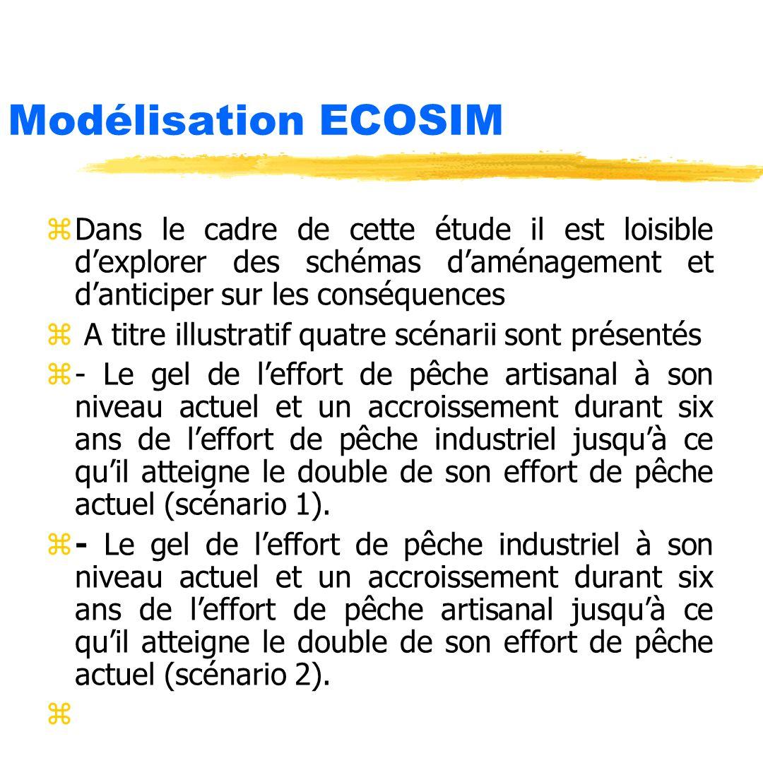 Modélisation ECOSIM z Dans le cadre de cette étude il est loisible dexplorer des schémas daménagement et danticiper sur les conséquences z A titre ill