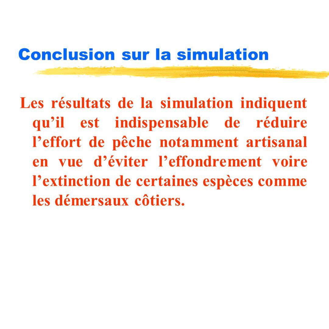 Conclusion sur la simulation Les résultats de la simulation indiquent quil est indispensable de réduire leffort de pêche notamment artisanal en vue dé