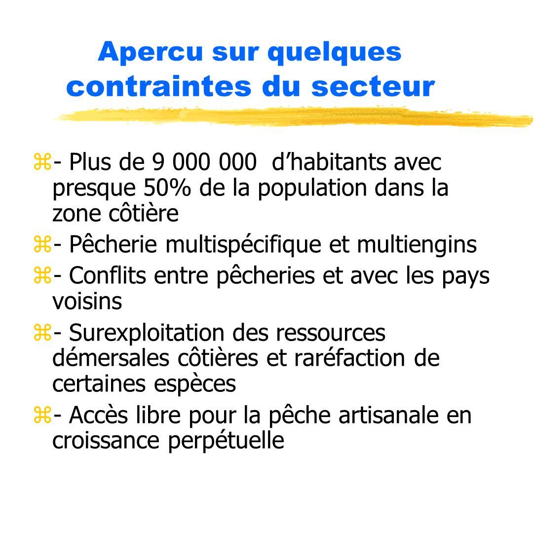 Apercu sur quelques contraintes du secteur z- Plus de 9 000 000 dhabitants avec presque 50% de la population dans la zone côtière z- Pêcherie multispé