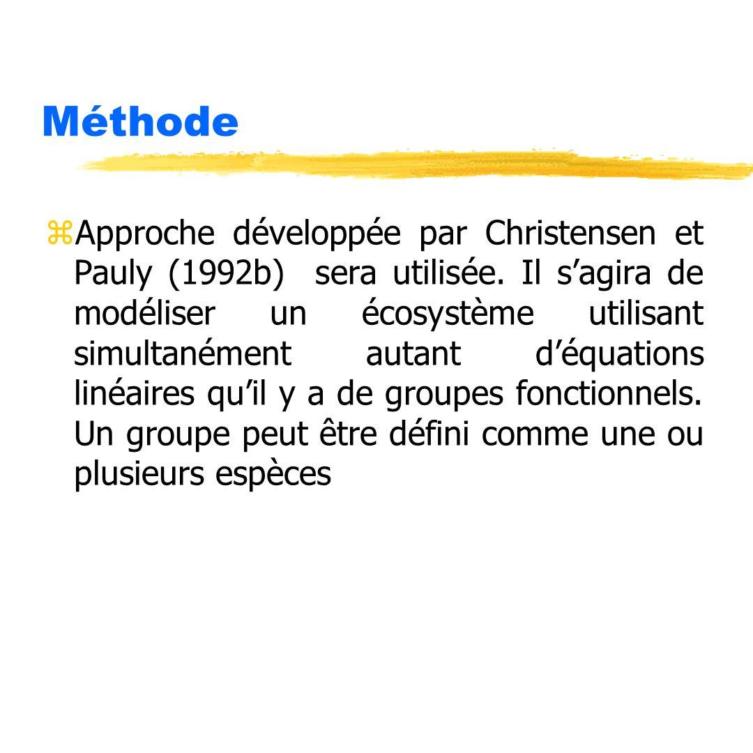 Méthode zApproche développée par Christensen et Pauly (1992b) sera utilisée. Il sagira de modéliser un écosystème utilisant simultanément autant déqua