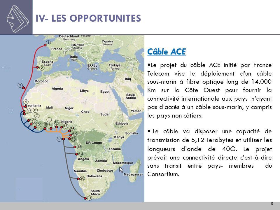 Câble ACE Le projet du câble ACE initié par France Telecom vise le déploiement dun câble sous-marin à fibre optique long de 14.000 Km sur la Côte Oues