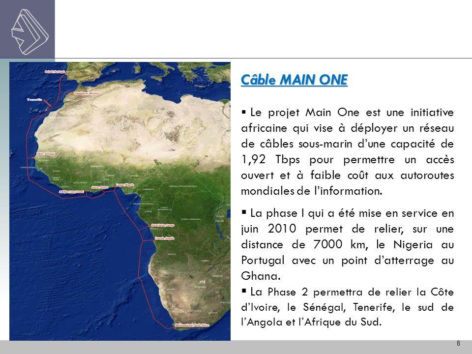 8 Câble MAIN ONE Le projet Main One est une initiative africaine qui vise à déployer un réseau de câbles sous-marin dune capacité de 1,92 Tbps pour pe