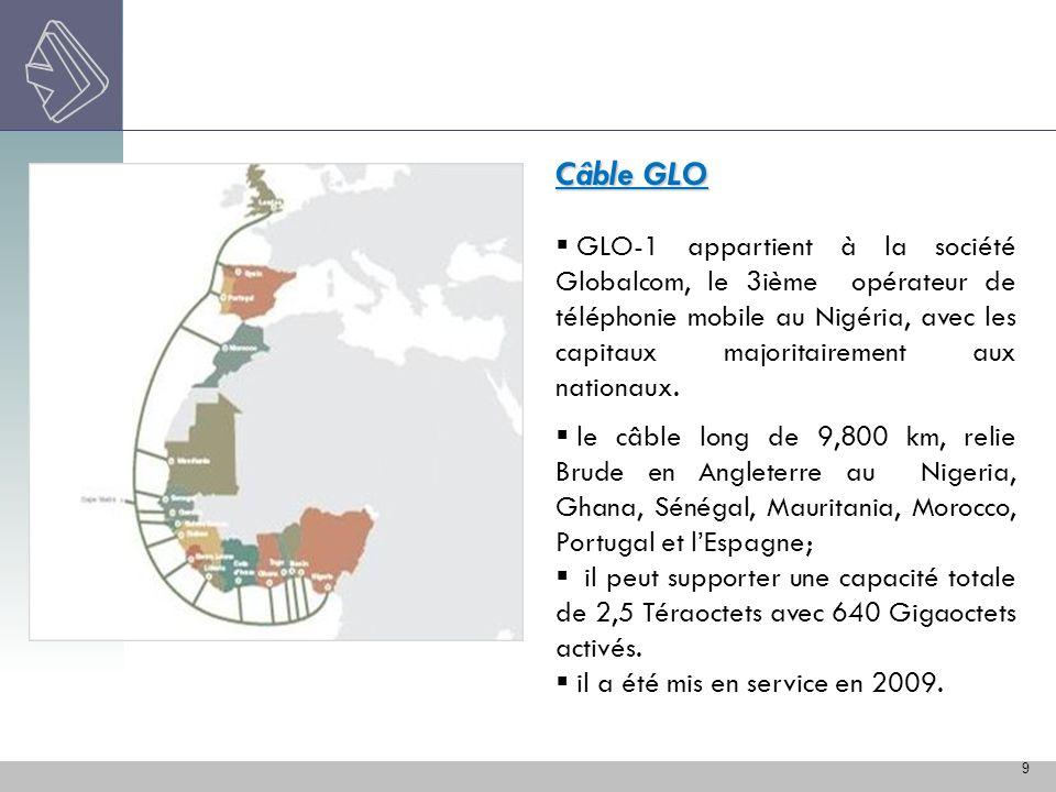 9 Câble GLO GLO-1 appartient à la société Globalcom, le 3ième opérateur de téléphonie mobile au Nigéria, avec les capitaux majoritairement aux nationa