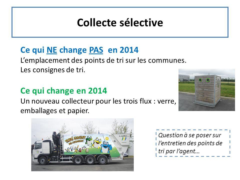 Collecte sélective Ce qui NE change PAS en 2014 Lemplacement des points de tri sur les communes. Les consignes de tri. Ce qui change en 2014 Un nouvea