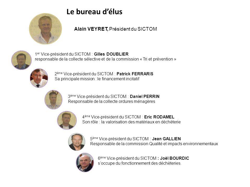 Alain VEYRET, Président du SICTOM 1 er Vice-président du SICTOM : Gilles DOUBLIER responsable de la collecte sélective et de la commission « Tri et pr