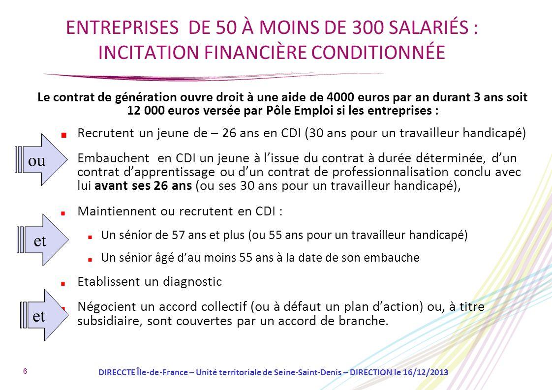 66 ENTREPRISES DE 50 À MOINS DE 300 SALARIÉS : INCITATION FINANCIÈRE CONDITIONNÉE Recrutent un jeune de – 26 ans en CDI (30 ans pour un travailleur ha