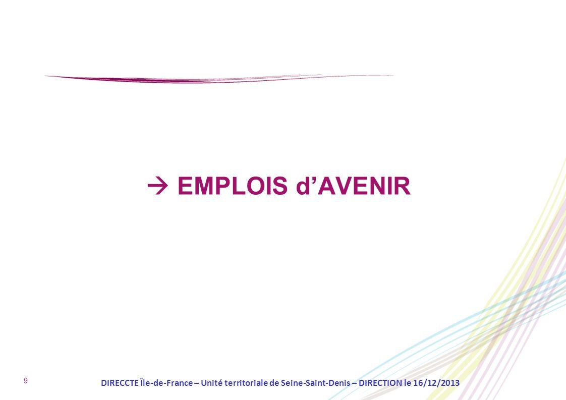 9 EMPLOIS dAVENIR DIRECCTE Île-de-France – Unité territoriale de Seine-Saint-Denis – DIRECTION le 16/12/2013