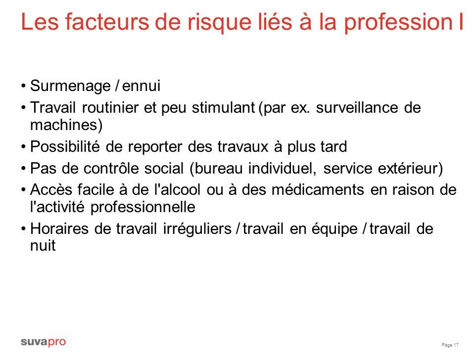 Page 17 Les facteurs de risque liés à la profession I Surmenage / ennui Travail routinier et peu stimulant(par ex. surveillance de machines) Possibili