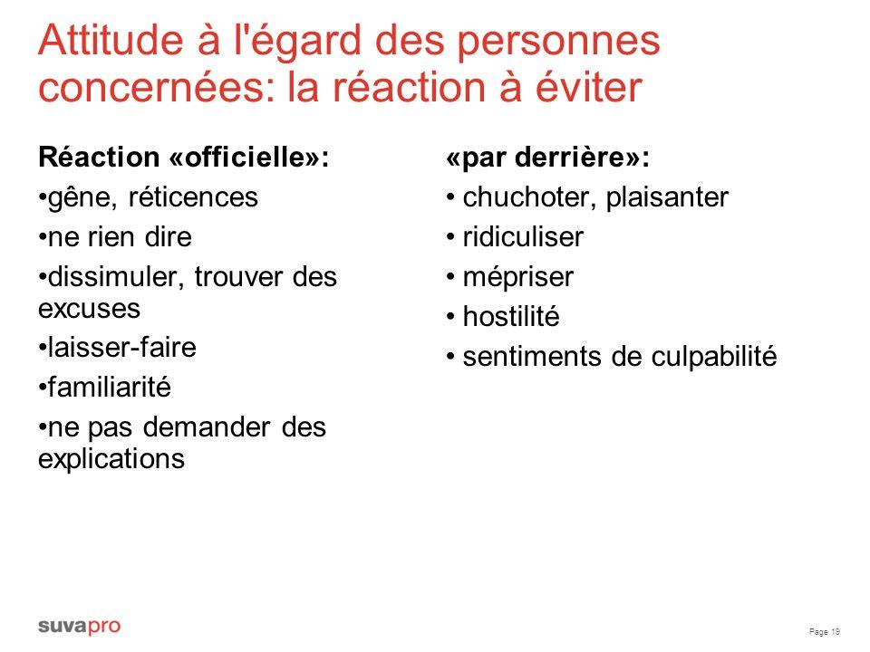 Page 19 Attitude à l'égard des personnes concernées: la réaction à éviter Réaction «officielle»: gêne, réticences ne rien dire dissimuler, trouver des